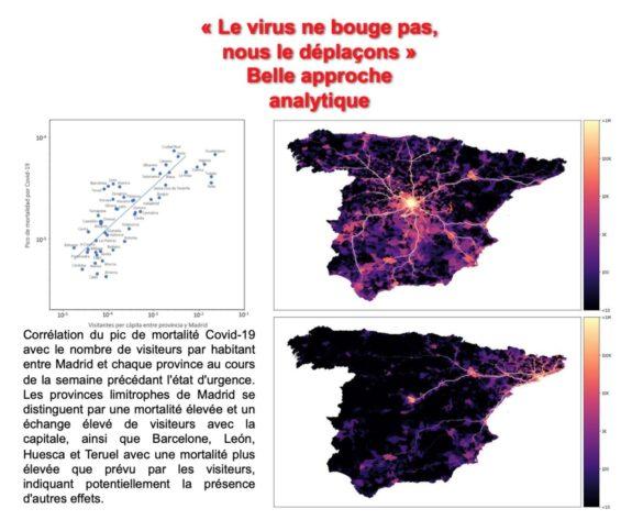 """""""Le virus ne bouge pas, nous le déplaçons"""", belle analyse espagnole"""